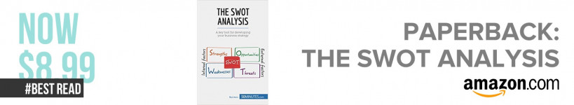 The Swot Analysis 50 minutes