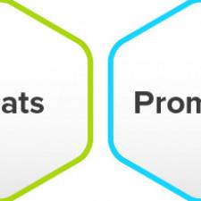 Marketingmix (4 P's)