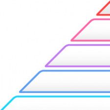 The Pyramid of Maslow